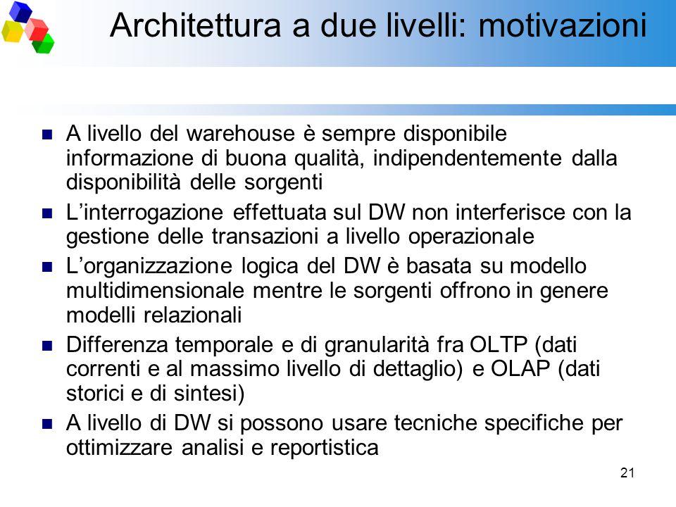 21 Architettura a due livelli: motivazioni A livello del warehouse è sempre disponibile informazione di buona qualità, indipendentemente dalla disponi