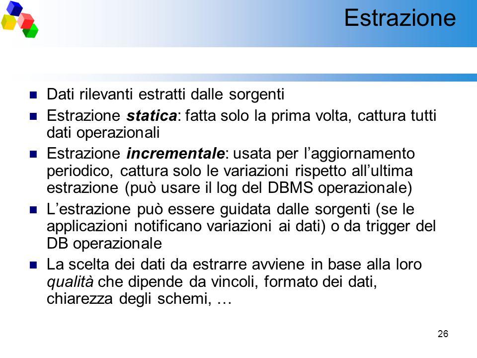 26 Estrazione Dati rilevanti estratti dalle sorgenti Estrazione statica: fatta solo la prima volta, cattura tutti dati operazionali Estrazione increme
