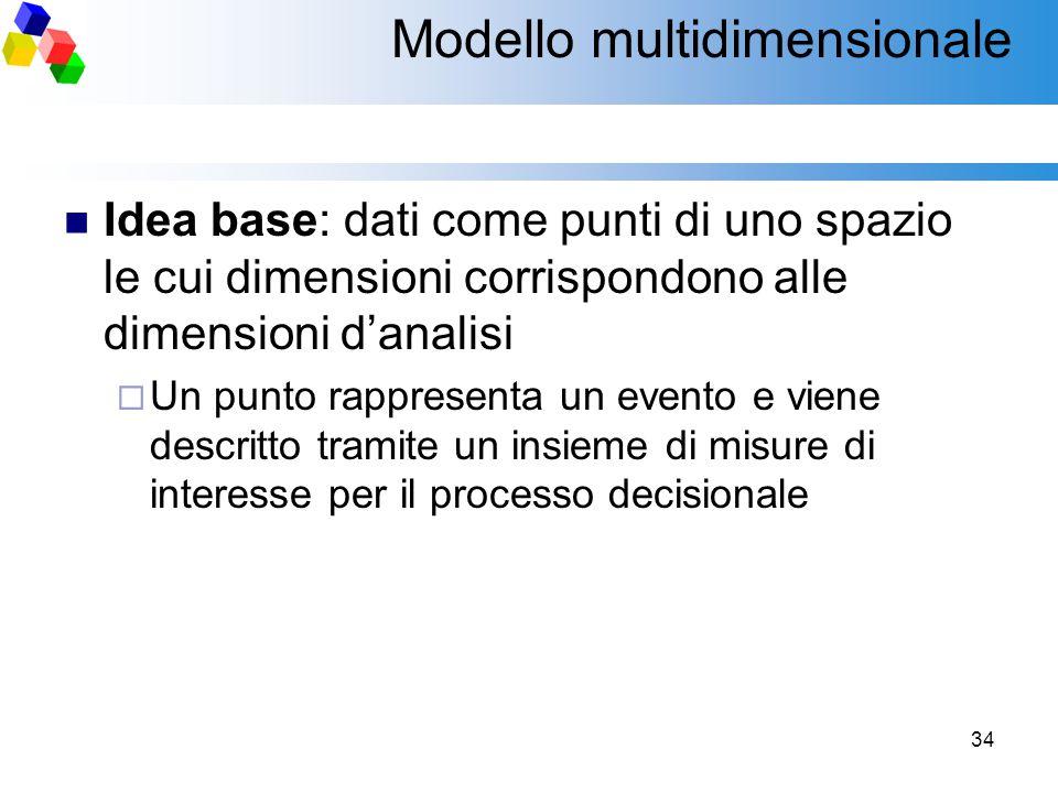 34 Modello multidimensionale Idea base: dati come punti di uno spazio le cui dimensioni corrispondono alle dimensioni d'analisi  Un punto rappresenta