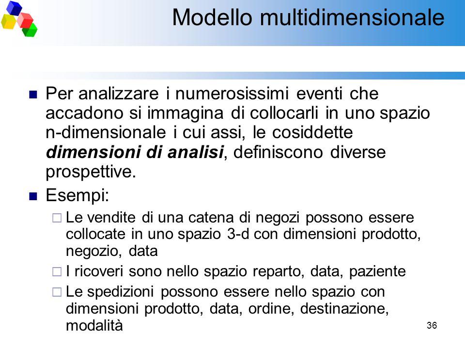 36 Modello multidimensionale Per analizzare i numerosissimi eventi che accadono si immagina di collocarli in uno spazio n-dimensionale i cui assi, le