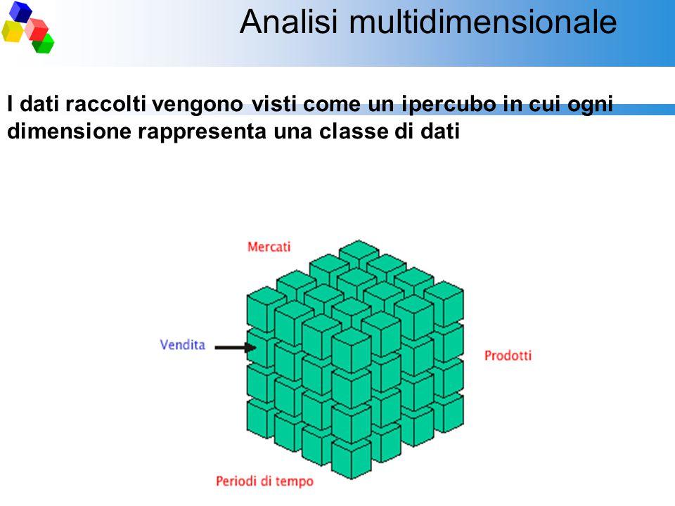 Analisi multidimensionale I dati raccolti vengono visti come un ipercubo in cui ogni dimensione rappresenta una classe di dati
