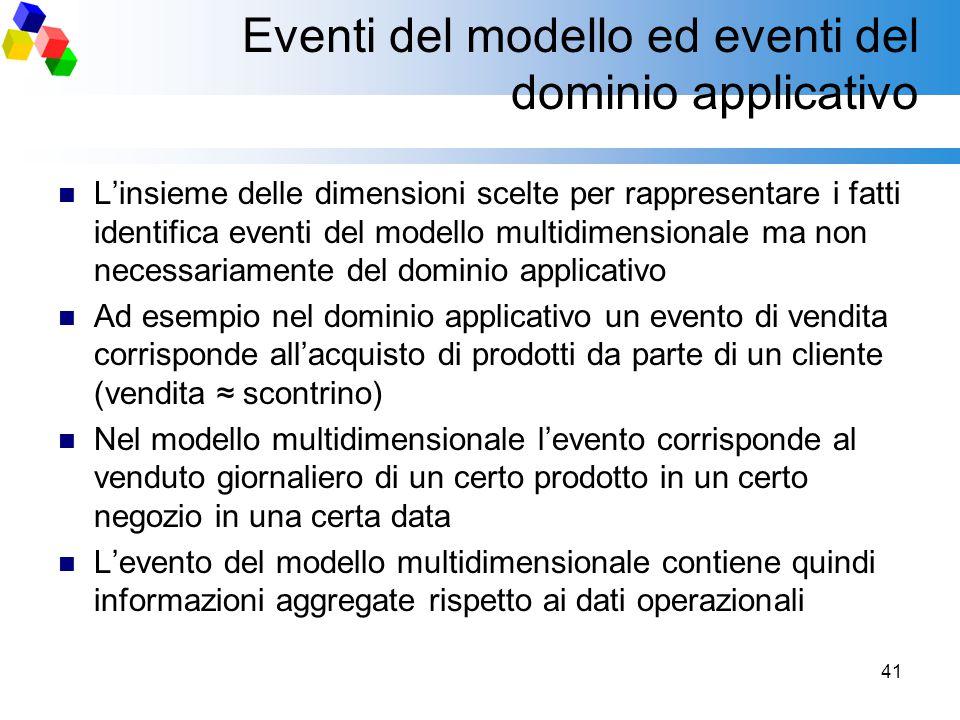 41 Eventi del modello ed eventi del dominio applicativo L'insieme delle dimensioni scelte per rappresentare i fatti identifica eventi del modello mult