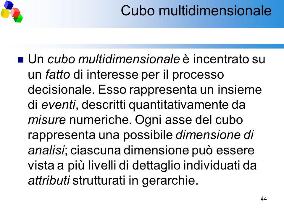 44 Cubo multidimensionale Un cubo multidimensionale è incentrato su un fatto di interesse per il processo decisionale. Esso rappresenta un insieme di