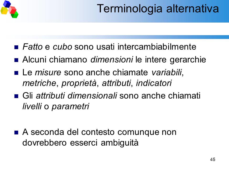 45 Terminologia alternativa Fatto e cubo sono usati intercambiabilmente Alcuni chiamano dimensioni le intere gerarchie Le misure sono anche chiamate v