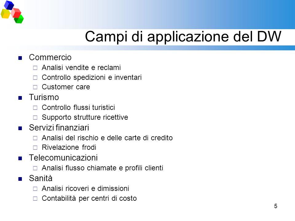 5 Campi di applicazione del DW Commercio  Analisi vendite e reclami  Controllo spedizioni e inventari  Customer care Turismo  Controllo flussi tur