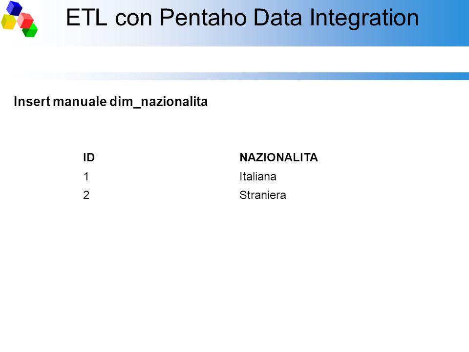 ETL con Pentaho Data Integration IDNAZIONALITA 1Italiana 2Straniera Insert manuale dim_nazionalita