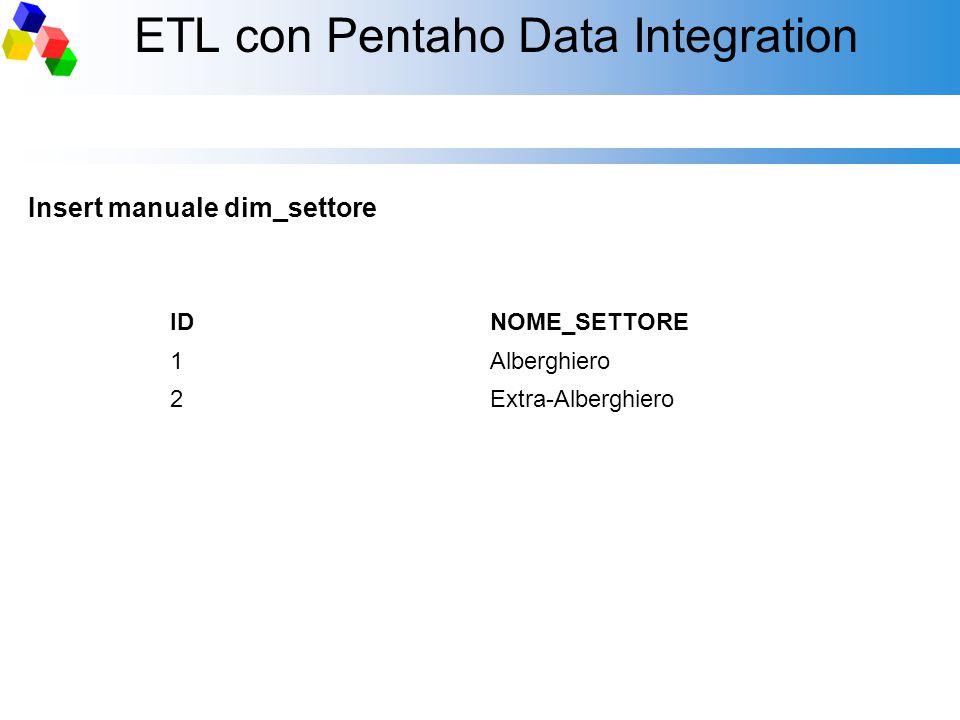 ETL con Pentaho Data Integration IDNOME_SETTORE 1Alberghiero 2Extra-Alberghiero Insert manuale dim_settore
