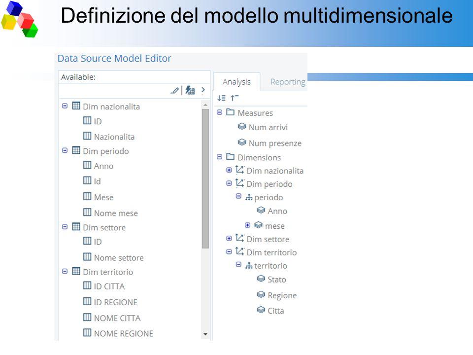 Definizione del modello multidimensionale