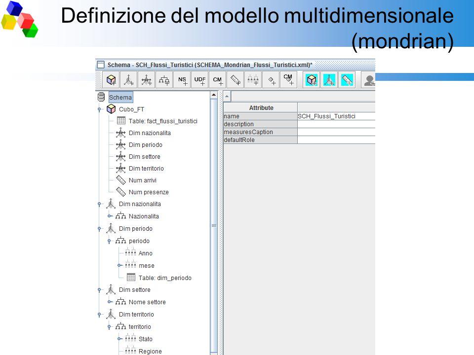 Definizione del modello multidimensionale (mondrian)