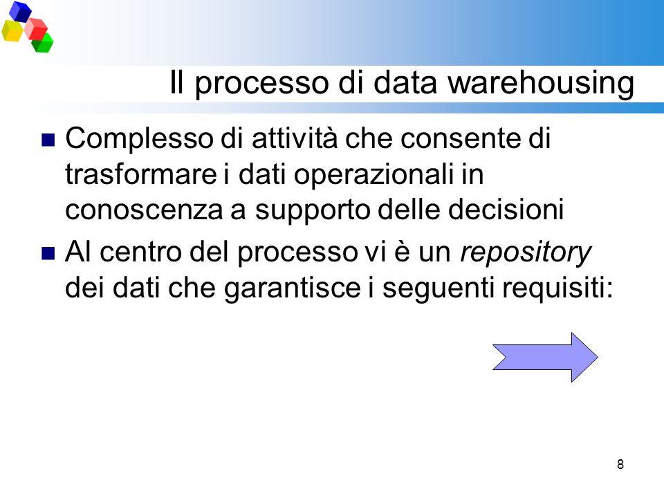 8 Il processo di data warehousing Complesso di attività che consente di trasformare i dati operazionali in conoscenza a supporto delle decisioni Al ce