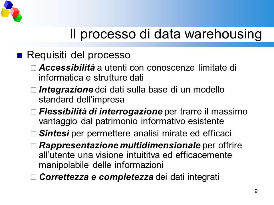 9 Il processo di data warehousing Requisiti del processo  Accessibilità a utenti con conoscenze limitate di informatica e strutture dati  Integrazio