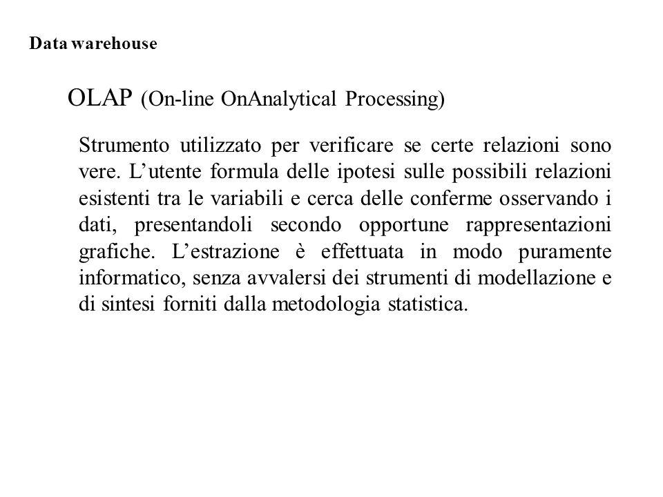 OLAP (On-line OnAnalytical Processing) Strumento utilizzato per verificare se certe relazioni sono vere.