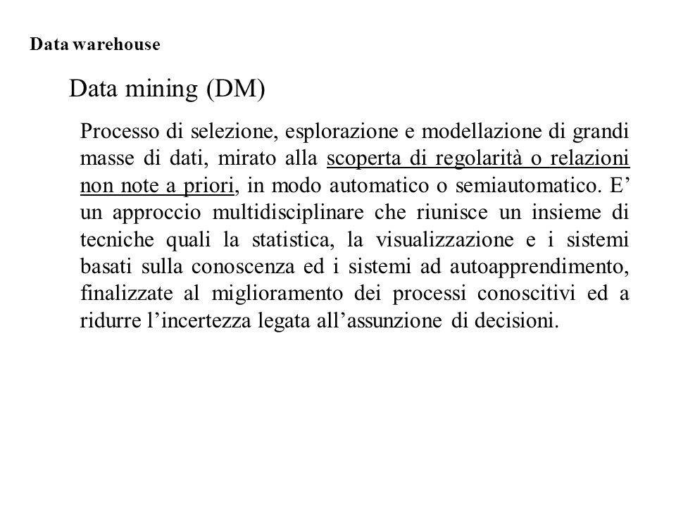Data mining (DM) Processo di selezione, esplorazione e modellazione di grandi masse di dati, mirato alla scoperta di regolarità o relazioni non note a priori, in modo automatico o semiautomatico.