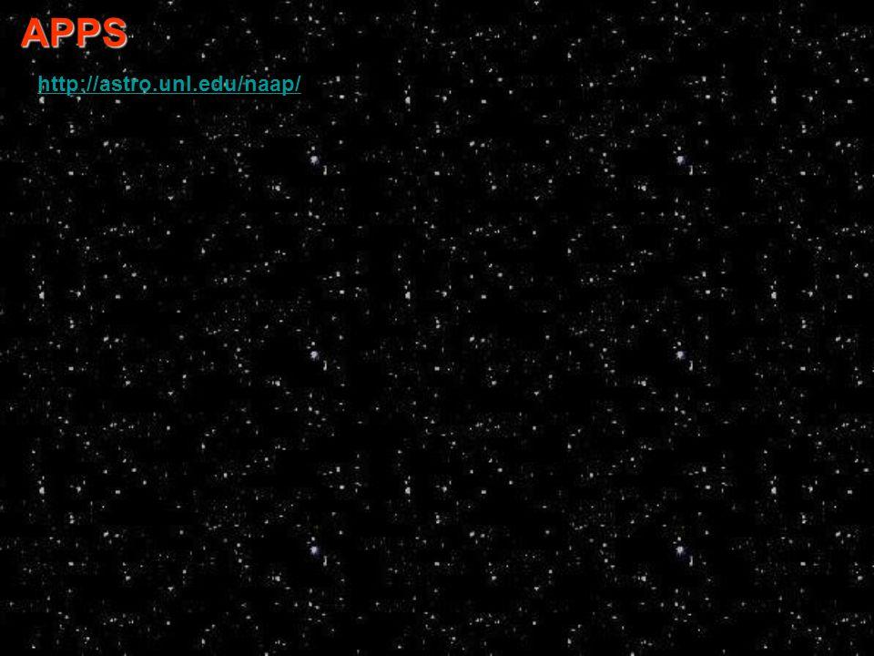 APPS http://astro.unl.edu/naap/