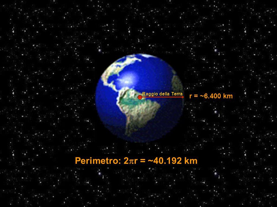 Raggio della Terra r = ~6.400 km Perimetro: 2  r = ~40.192 km