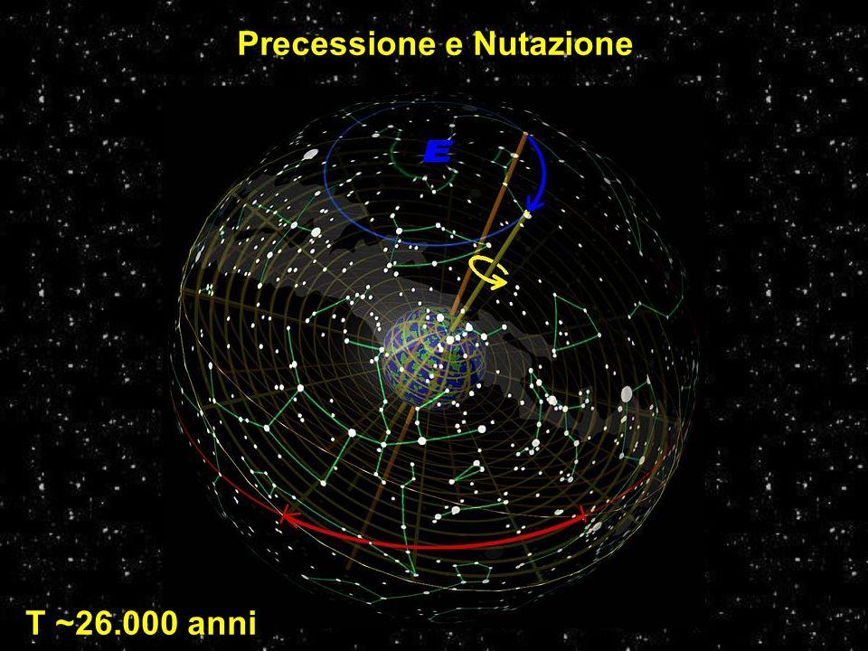 Precessione e Nutazione T ~26.000 anni