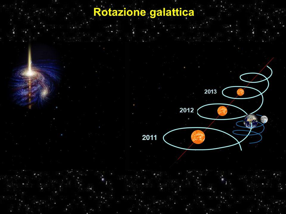 2011 2012 2013 Rotazione galattica