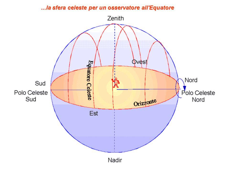 ...la sfera celeste per un osservatore all'Equatore