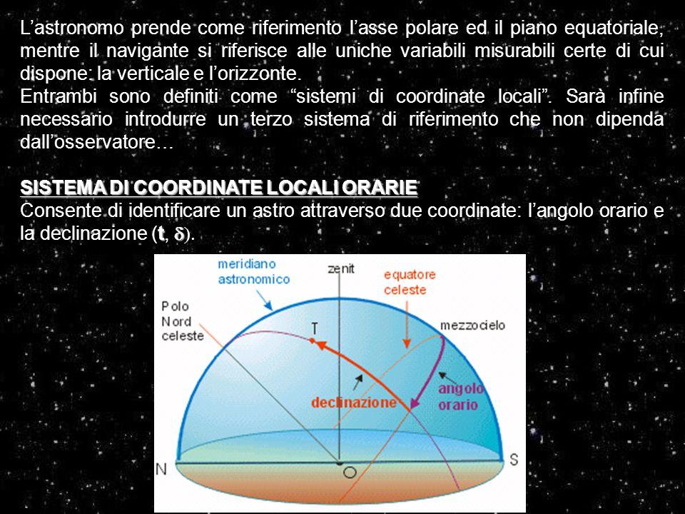 L'astronomo prende come riferimento l'asse polare ed il piano equatoriale, mentre il navigante si riferisce alle uniche variabili misurabili certe di