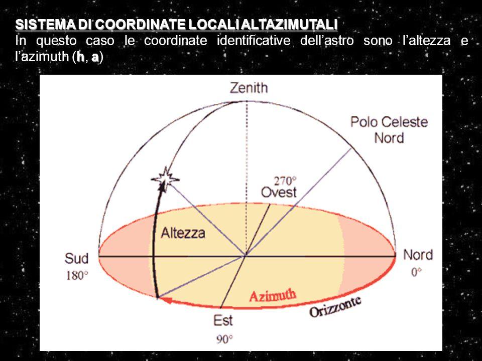 SISTEMA DI COORDINATE LOCALI ALTAZIMUTALI ha In questo caso le coordinate identificative dell'astro sono l'altezza e l'azimuth (h, a)