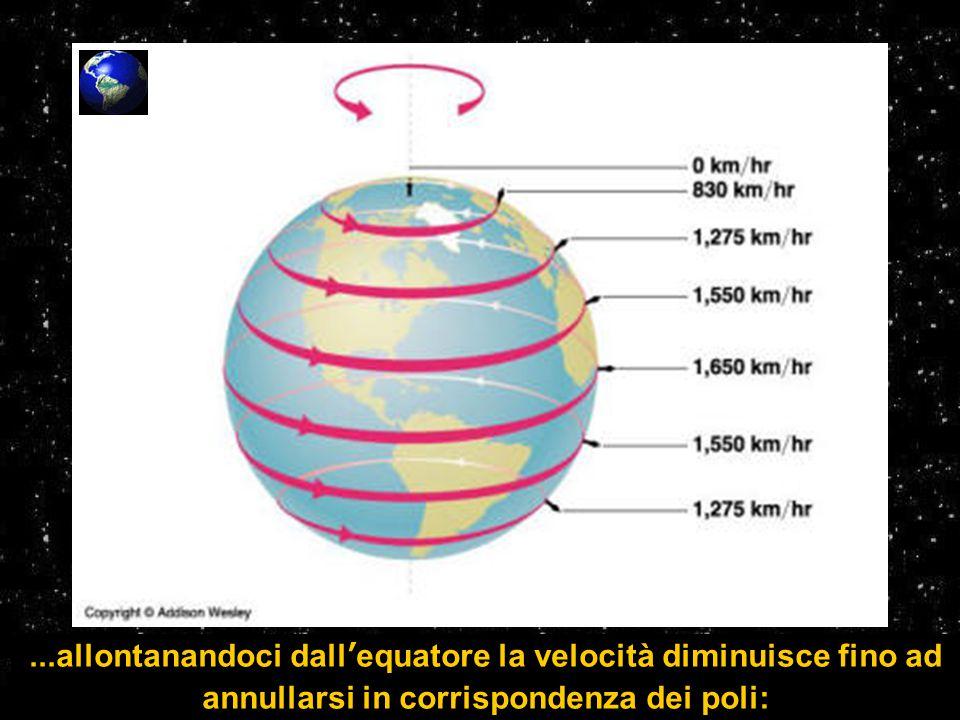 Questa è la Terra vista dalla sonda.
