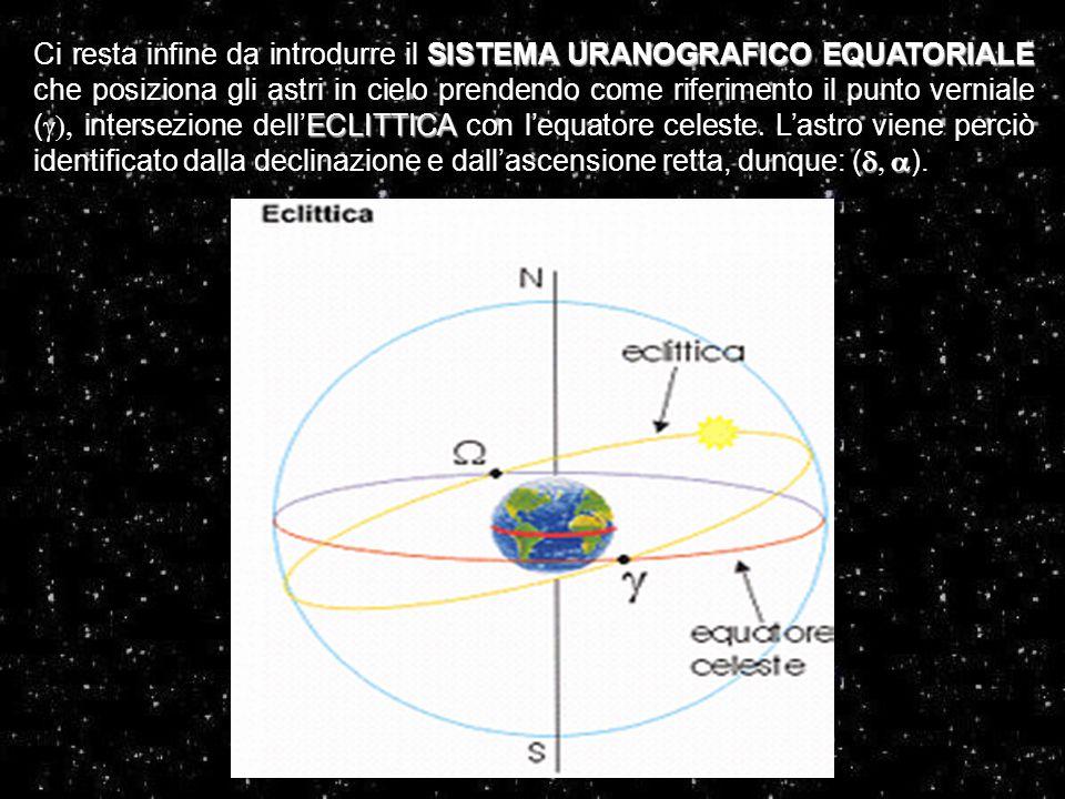 SISTEMA URANOGRAFICO EQUATORIALE ECLITTICA  Ci resta infine da introdurre il SISTEMA URANOGRAFICO EQUATORIALE che posiziona gli astri in cielo prend