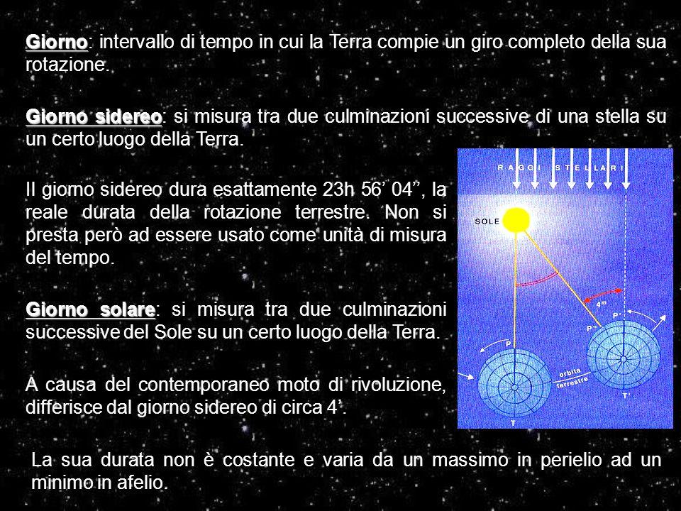 Giorno Giorno: intervallo di tempo in cui la Terra compie un giro completo della sua rotazione. Giorno sidereo Giorno sidereo: si misura tra due culmi
