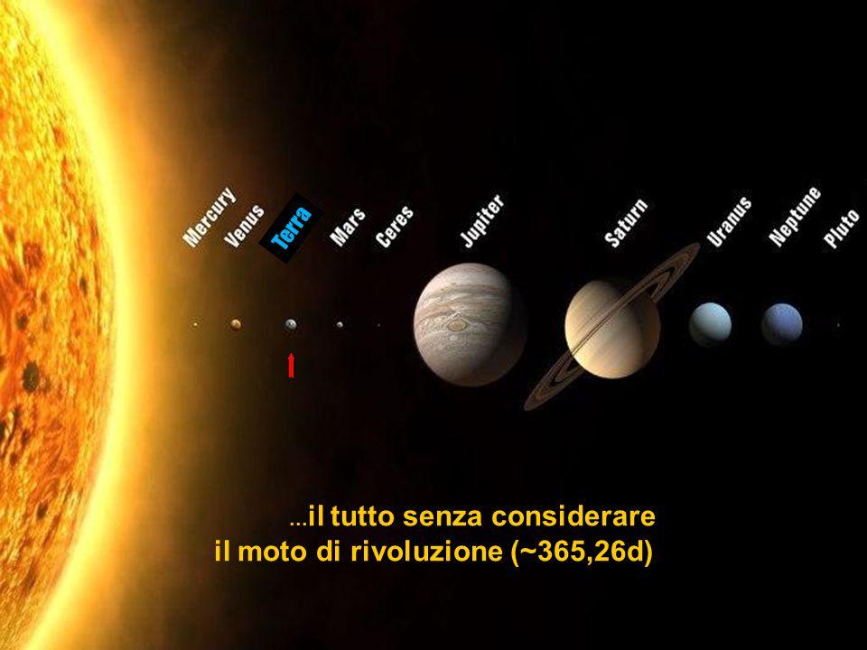 ... il tutto senza considerare il moto di rivoluzione (~365,26d) Terra