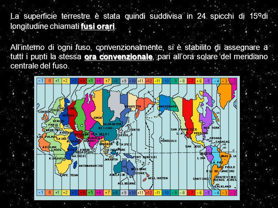 fusi orari La superficie terrestre è stata quindi suddivisa in 24 spicchi di 15°di longitudine chiamati fusi orari. ora convenzionale All'interno di o