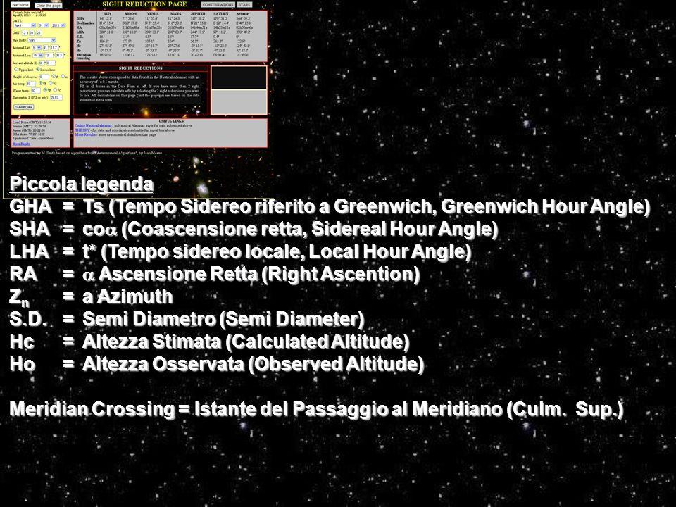 Piccola legenda GHA=Ts (Tempo Sidereo riferito a Greenwich, Greenwich Hour Angle) SHA=co  (Coascensione retta, Sidereal Hour Angle) LHA=t* (Tempo sid