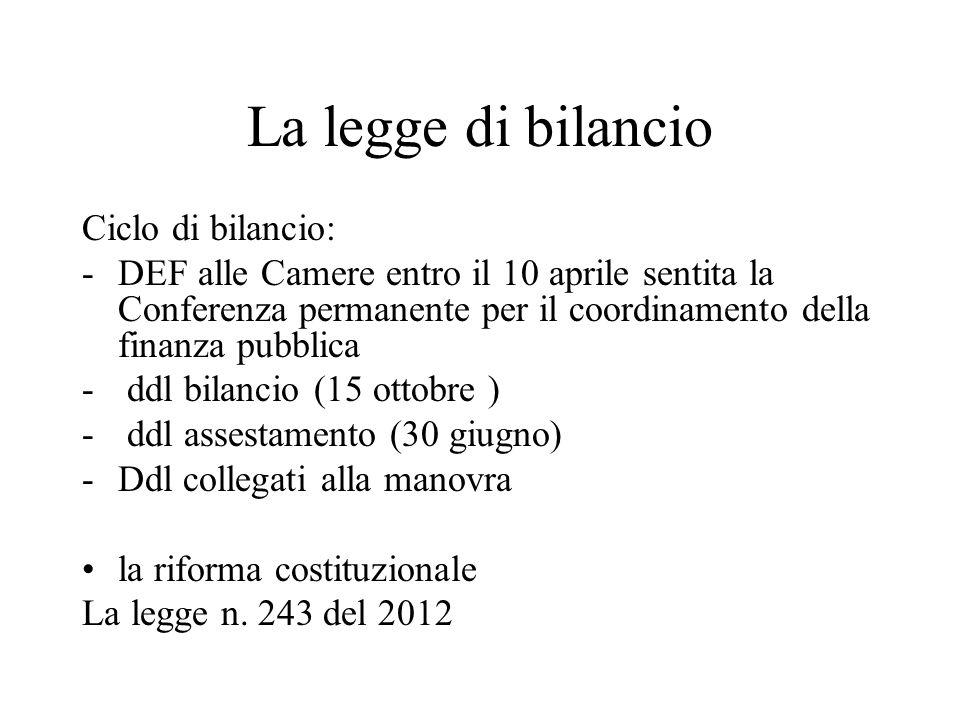 La legge di bilancio Ciclo di bilancio: -DEF alle Camere entro il 10 aprile sentita la Conferenza permanente per il coordinamento della finanza pubblica - ddl bilancio (15 ottobre ) - ddl assestamento (30 giugno) -Ddl collegati alla manovra la riforma costituzionale La legge n.