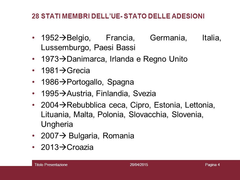 20/04/2015Titolo PresentazionePagina 5 CONFINI GEOGRAFICI DELL'UE