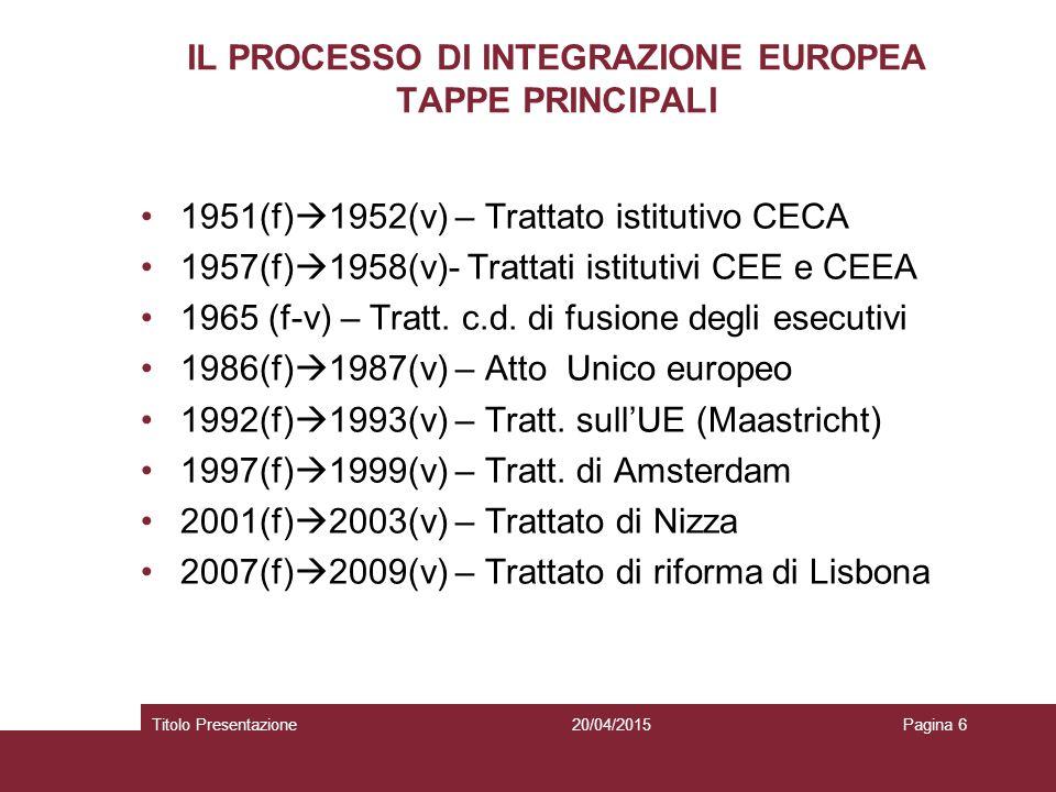 20/04/2015Titolo PresentazionePagina 7 LE ORIGINI (1)  Le origini dell'UE risalgono all'epoca della creazione di tre distinte organizzazioni sorte nell'arco di 6 anni: le c.d.