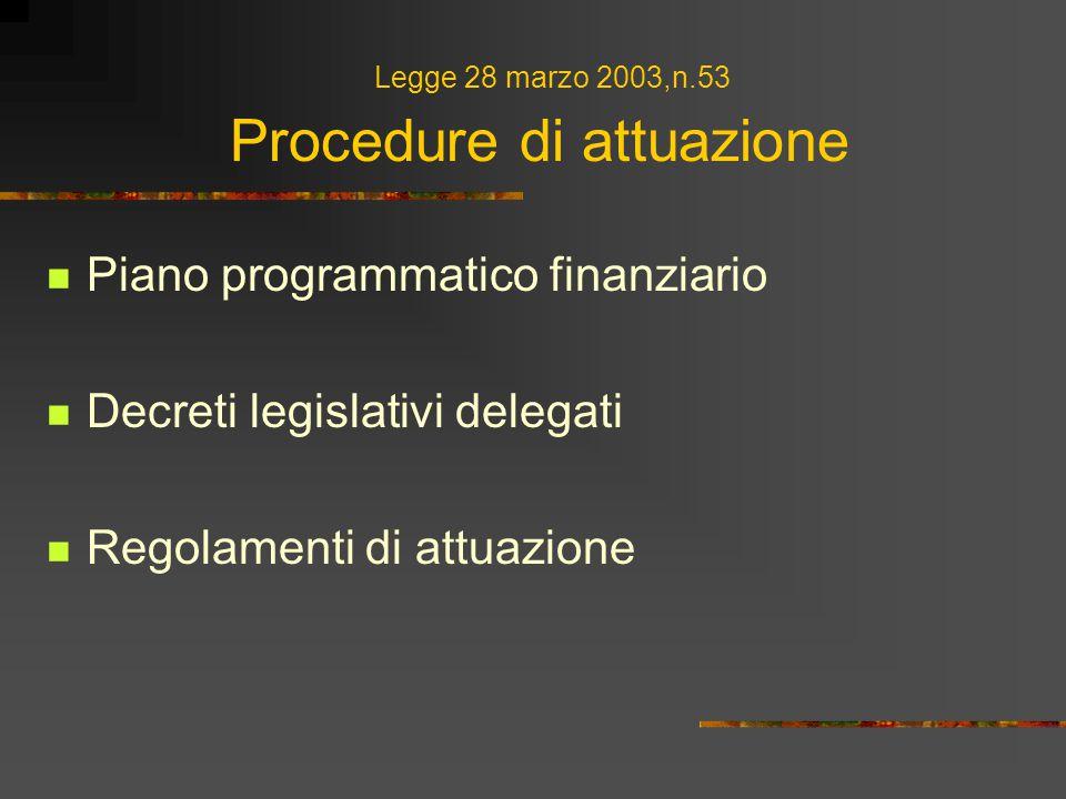 Procedure di attuazione Piano programmatico finanziario Decreti legislativi delegati Regolamenti di attuazione Legge 28 marzo 2003,n.53