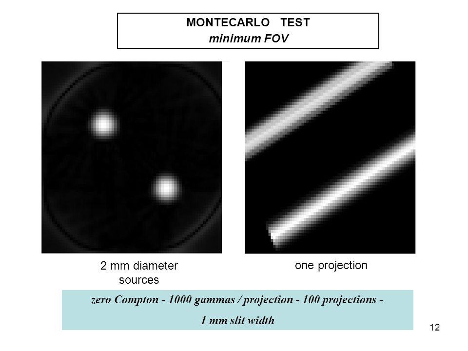 12 MONTECARLO TEST minimum FOV 2 mm diameter sources one projection zero Compton - 1000 gammas / projection - 100 projections - 1 mm slit width