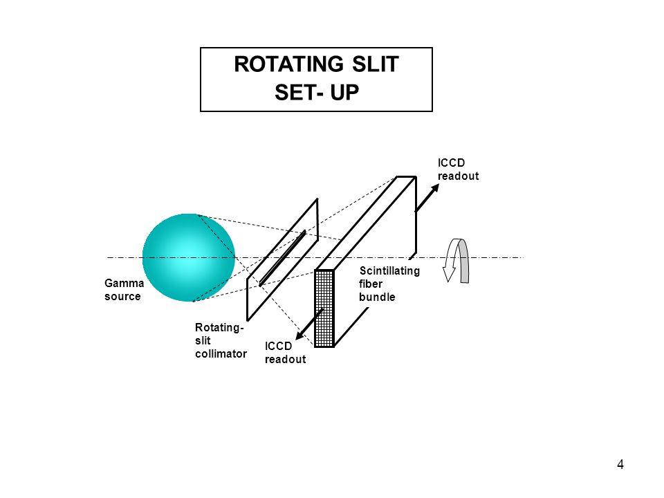 5 20 mm 50 mm L= 70 mm 70 mm 25 mm Effective pinhole width = 1 mm L= 50 mm 50 mm Detector resolution (mm) SPATIAL RESOLUTION (L= 70 mm) 0.5 (L= 50 mm) 1 2 Source diameter 50 mm Source diameter 25 mm 1.18 - 1.5 (1.25 - 1.8) 1.2 – 1.6 1.23 – 1.8 1.36 – 2.1 ( 1.5 - 2.5) 1.4 – 2.3 1.5 – 2.9 PARALLAX ERROR- FREE SPATIAL RESOLUTION