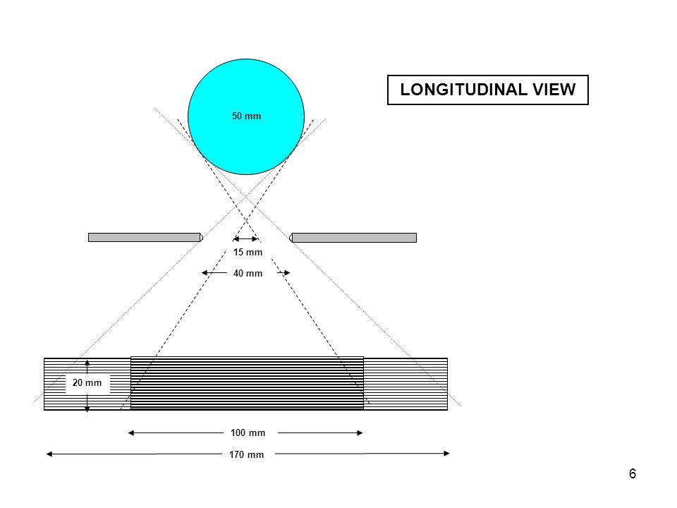 7 Scintillating fiber plate Maximum FOV – 360 o rotation slit FOV