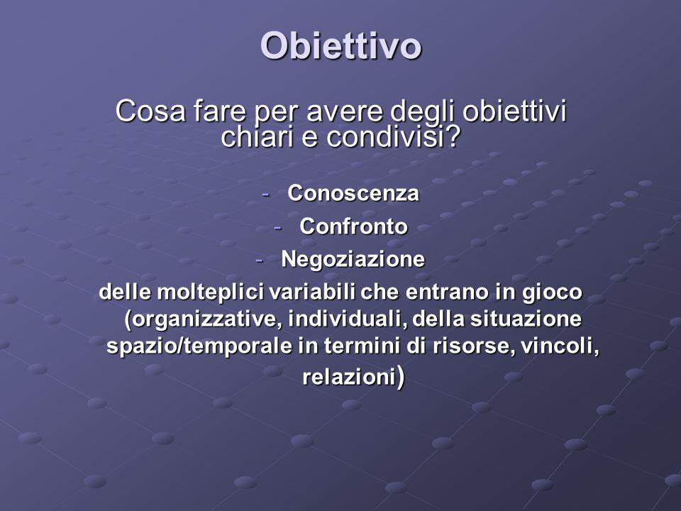 Obiettivo Cosa fare per avere degli obiettivi chiari e condivisi.