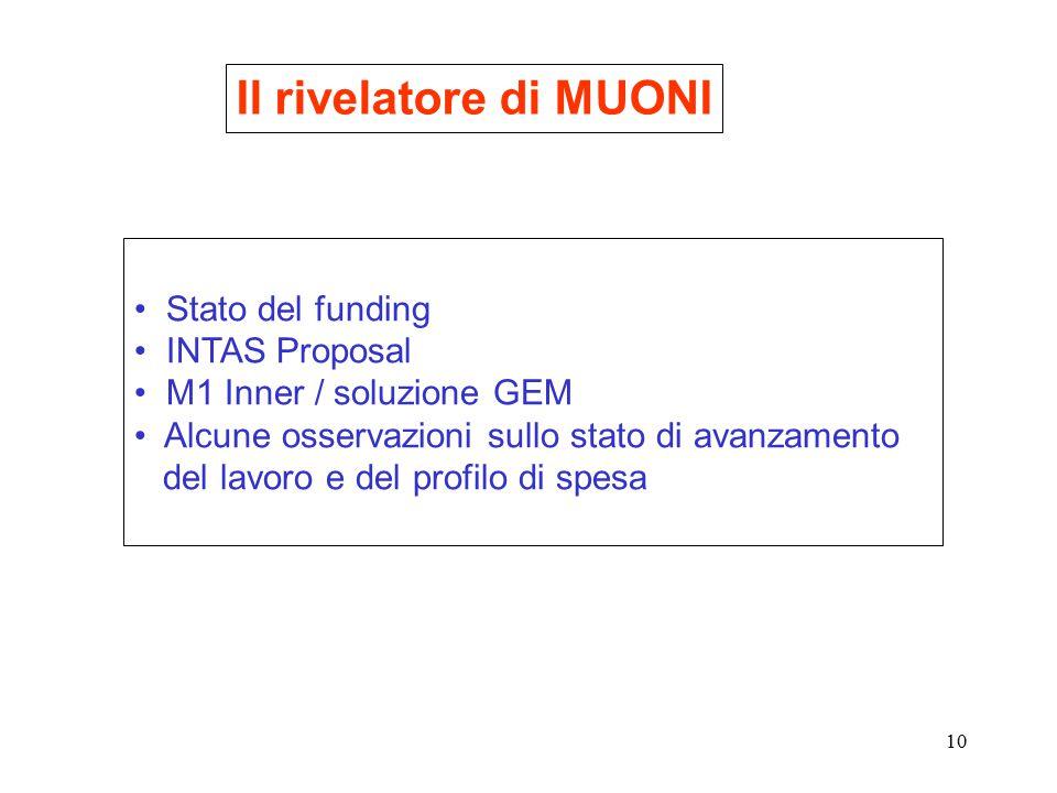 10 Stato del funding INTAS Proposal M1 Inner / soluzione GEM Alcune osservazioni sullo stato di avanzamento del lavoro e del profilo di spesa Il rivelatore di MUONI