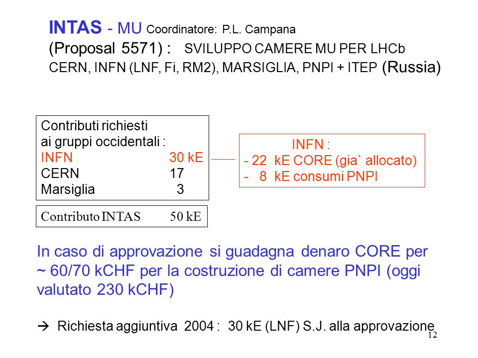 12 INTAS - MU Coordinatore: P.L. Campana (Proposal 5571) : SVILUPPO CAMERE MU PER LHCb CERN, INFN (LNF, Fi, RM2), MARSIGLIA, PNPI + ITEP (Russia) Cont