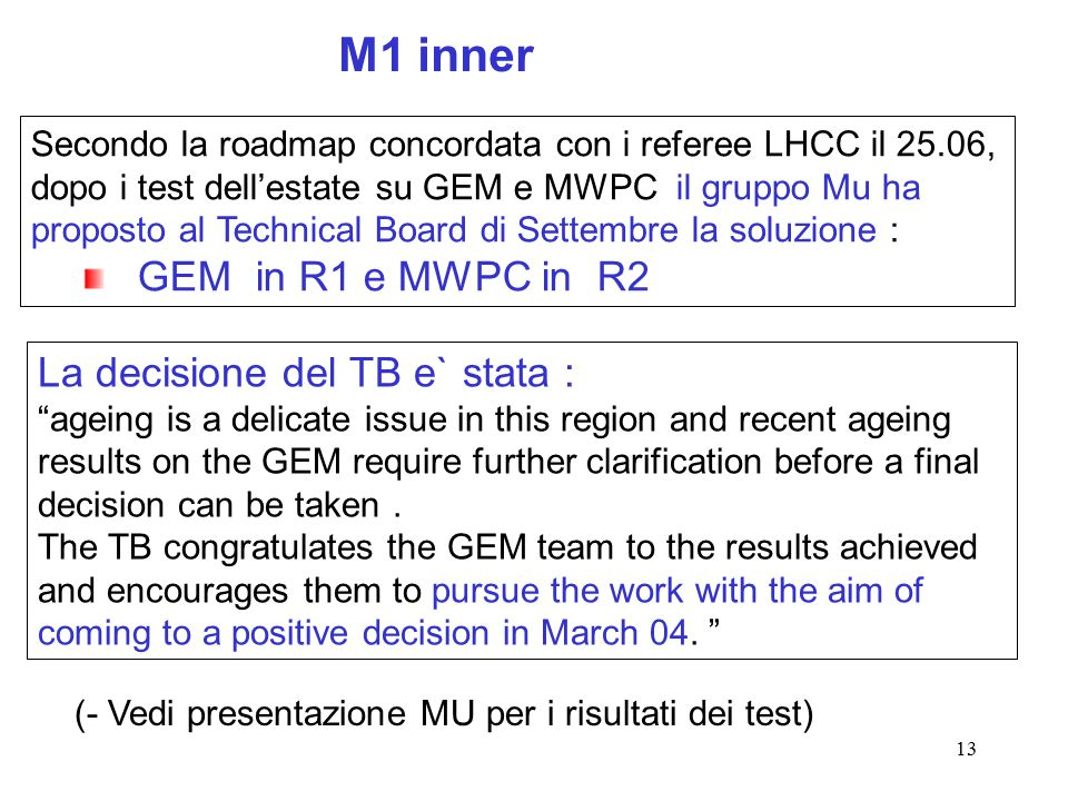 13 Secondo la roadmap concordata con i referee LHCC il 25.06, dopo i test dell'estate su GEM e MWPC il gruppo Mu ha proposto al Technical Board di Settembre la soluzione : GEM in R1 e MWPC in R2 M1 inner La decisione del TB e` stata : ageing is a delicate issue in this region and recent ageing results on the GEM require further clarification before a final decision can be taken.