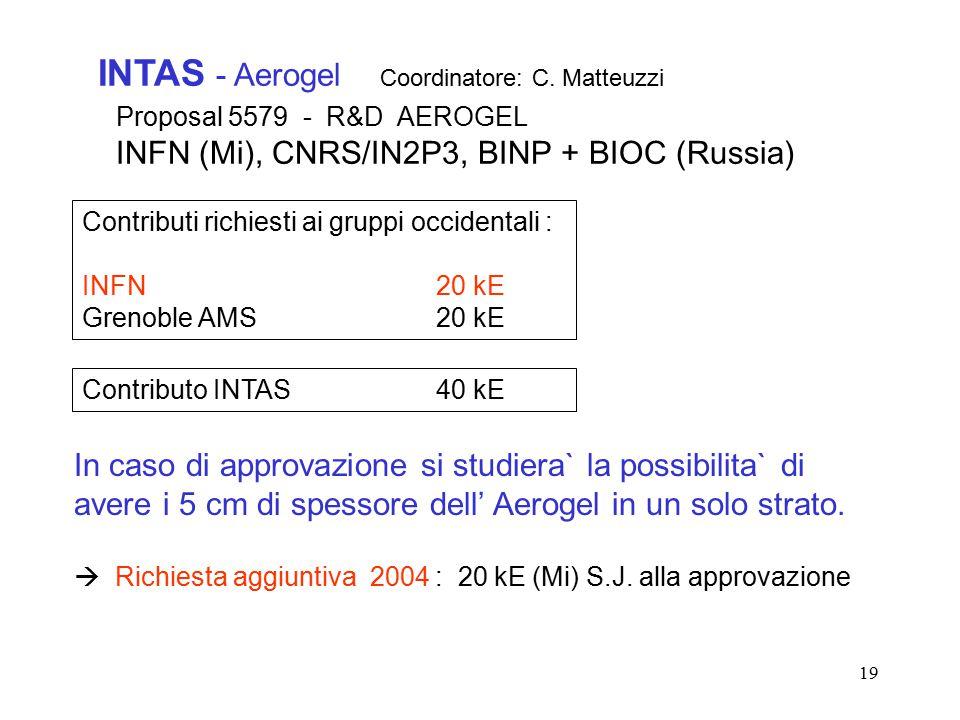 19 INTAS - Aerogel Coordinatore: C. Matteuzzi Proposal 5579 - R&D AEROGEL INFN (Mi), CNRS/IN2P3, BINP + BIOC (Russia) Contributi richiesti ai gruppi o