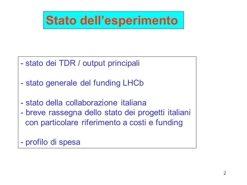 2 Stato dell'esperimento - stato dei TDR / output principali - stato generale del funding LHCb - stato della collaborazione italiana - breve rassegna dello stato dei progetti italiani con particolare riferimento a costi e funding - profilo di spesa