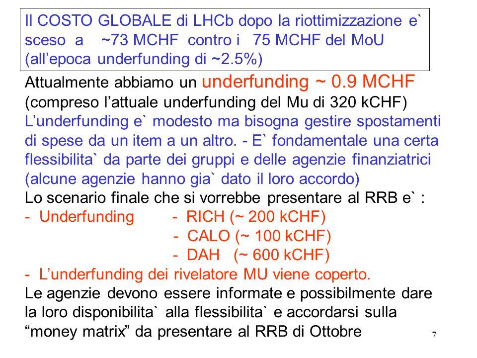7 Attualmente abbiamo un underfunding ~ 0.9 MCHF (compreso l'attuale underfunding del Mu di 320 kCHF) L'underfunding e` modesto ma bisogna gestire spostamenti di spese da un item a un altro.