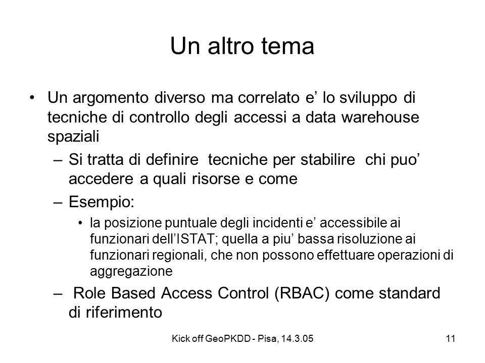Kick off GeoPKDD - Pisa, 14.3.0511 Un altro tema Un argomento diverso ma correlato e' lo sviluppo di tecniche di controllo degli accessi a data warehouse spaziali –Si tratta di definire tecniche per stabilire chi puo' accedere a quali risorse e come –Esempio: la posizione puntuale degli incidenti e' accessibile ai funzionari dell'ISTAT; quella a piu' bassa risoluzione ai funzionari regionali, che non possono effettuare operazioni di aggregazione – Role Based Access Control (RBAC) come standard di riferimento