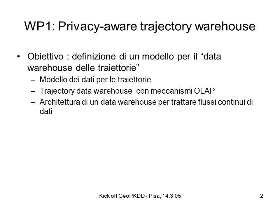 Kick off GeoPKDD - Pisa, 14.3.053 Data warehouse Data warehouse come insieme di dati organizzati secondo un modello multidimensionale –Fatti, misure, dimensioni –Operazioni OLAP: roll-up, drill-down ……