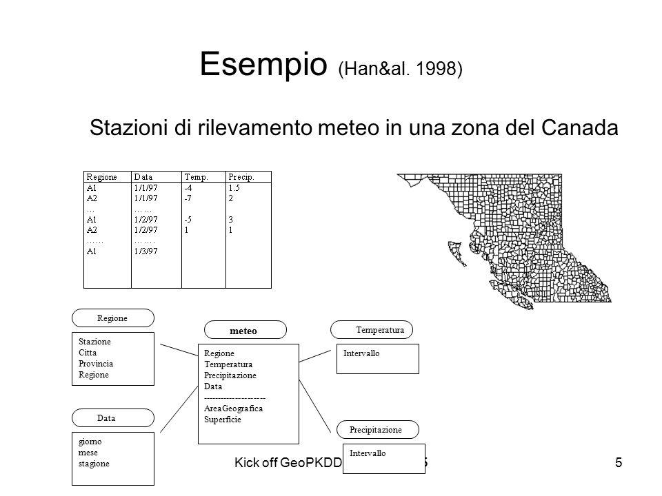 Kick off GeoPKDD - Pisa, 14.3.056 Esempio A seconda del livello di aggregazione si ottengono mappe diverse determinare le aree omogenee rispetto al grado di piovosita e temperatura calcolate sul mese
