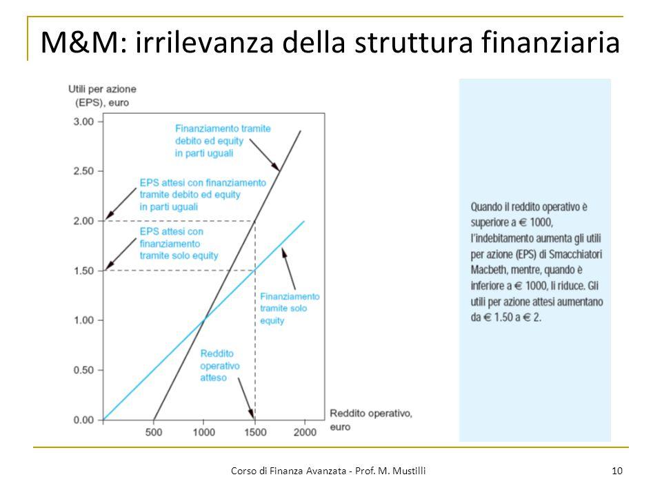 M&M: irrilevanza della struttura finanziaria 10 Corso di Finanza Avanzata - Prof. M. Mustilli