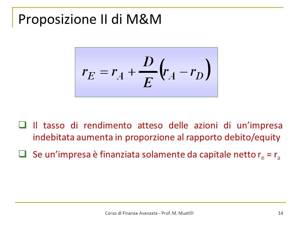 Proposizione II di M&M 14 Corso di Finanza Avanzata - Prof. M. Mustilli  Il tasso di rendimento atteso delle azioni di un'impresa indebitata aumenta