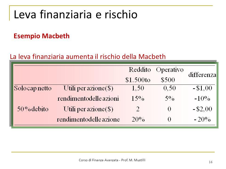 Leva finanziaria e rischio 16 Corso di Finanza Avanzata - Prof. M. Mustilli Esempio Macbeth La leva finanziaria aumenta il rischio della Macbeth